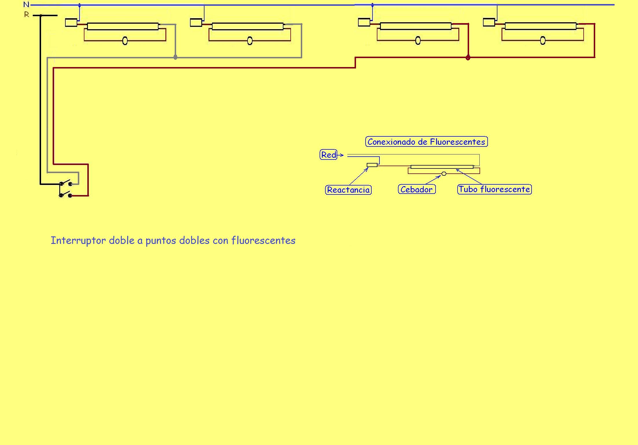 Interruptor doble con puntos dobles confluorescentes
