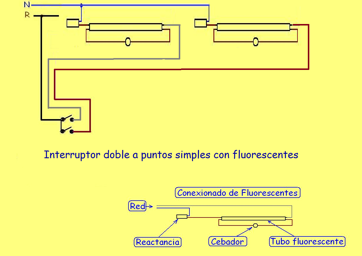 Interruptor doble con puntos simples fluorescentes